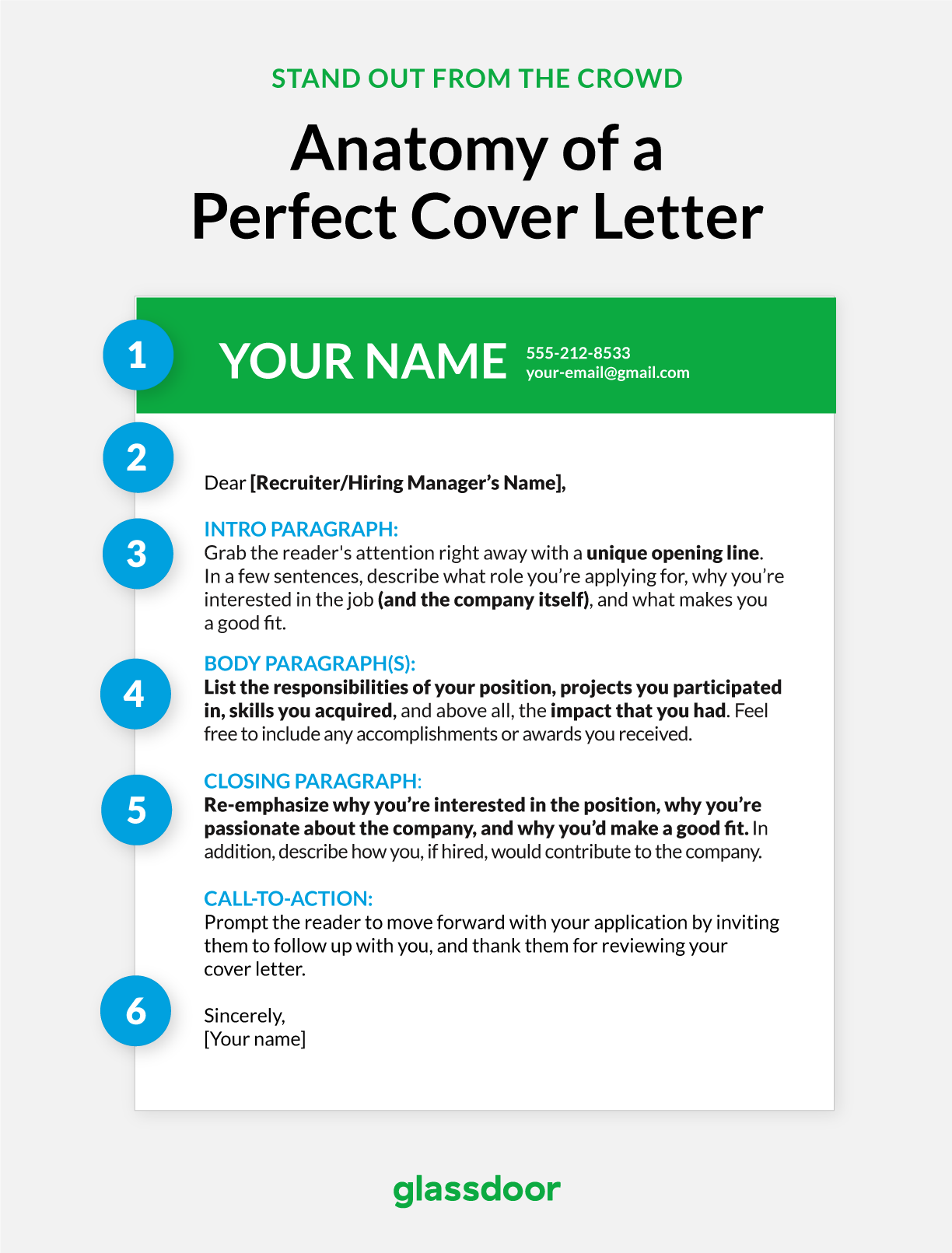 Steps To Make The Perfect Cover Letter  Job Search Tricks