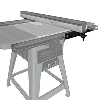 Ez Square Table Saw Fence By Peachtree Woodworking Pw1102 Meja