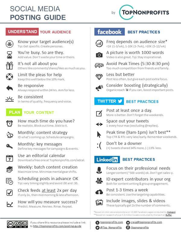Social Media Posting Guide Free Download Social Media Posting Schedule Social Media Calendar Free Social Media