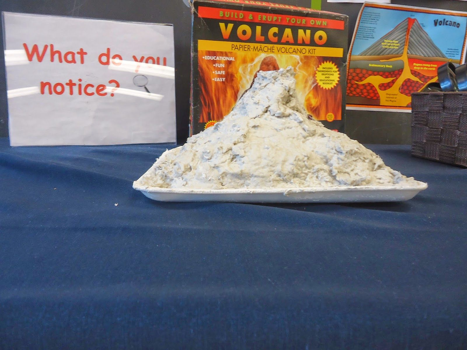 A Volcano Inquiry With Images