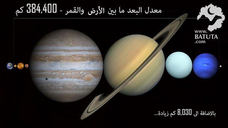 أمامك 23 صورة ستجعلك تعيد النظر في حياتك بشكل عام Planets Our Solar System Solar System