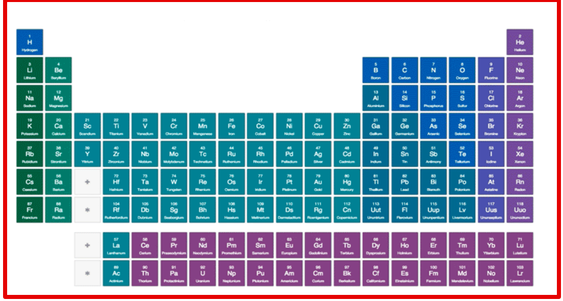 Ted ed new interactive periodic table with video lessons for every ted ed new interactive periodic table with video lessons for every element educational technology and mobile learning urtaz Gallery