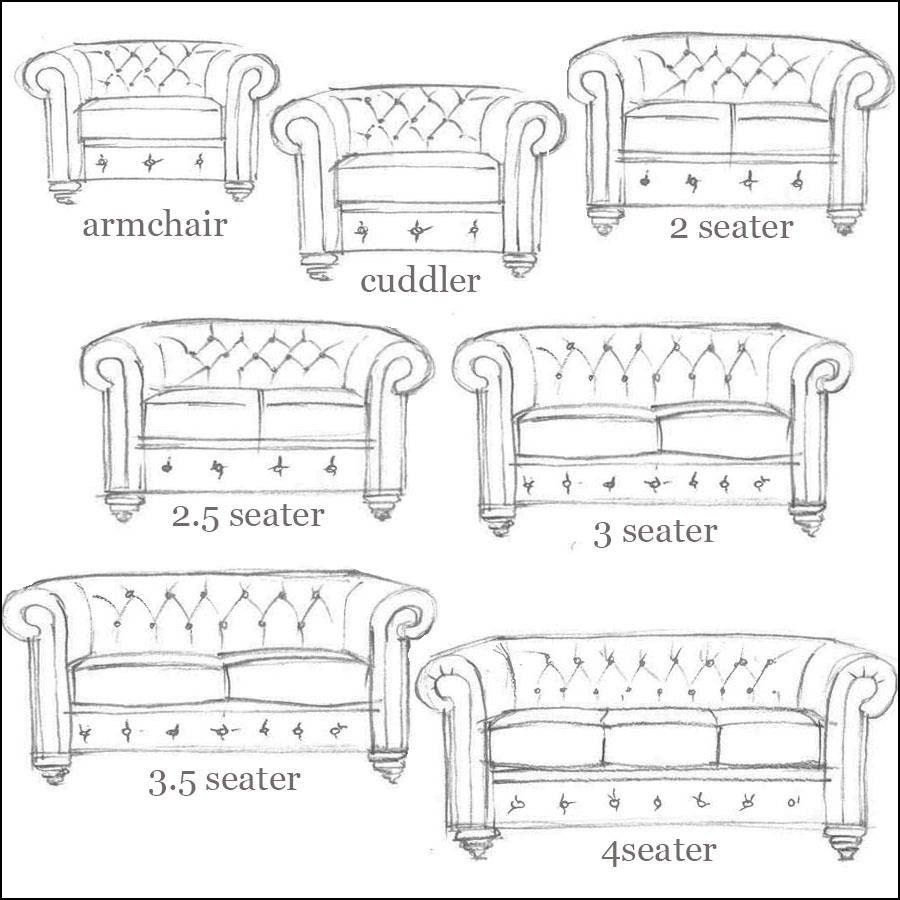 Authentic Chesterfield Sofa Diy Furniture In 2019 Chesterfield