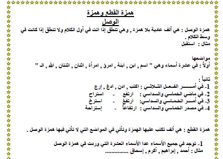 اللغة العربية أوراق عمل همزة القطع وهمزة الوصل للصف السادس ملفاتي Learn Arabic Language Learning Arabic Learn Arabic Alphabet