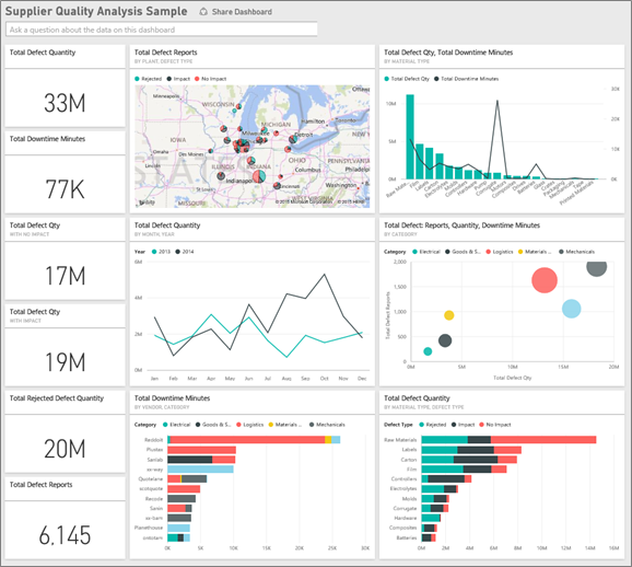 Retail Analysis Sample For Power Bi Take A Tour  Microsoft Power