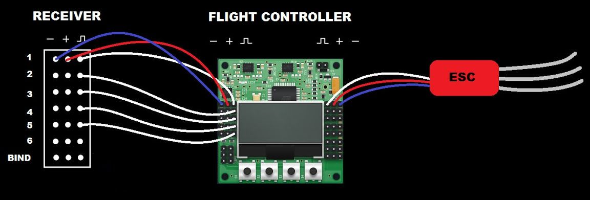 receiver flight control rc copters receiver flight control