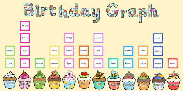 Calendar Ideas Twinkl : New birthday graph display pack this is