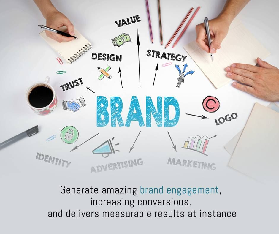 Upgrade Your Business Services With Softcron Technology Webdesign Webdevelopment Seo Bulksms Bulkwhatsapp Rohtak Design Strategy Web Design Logo Branding
