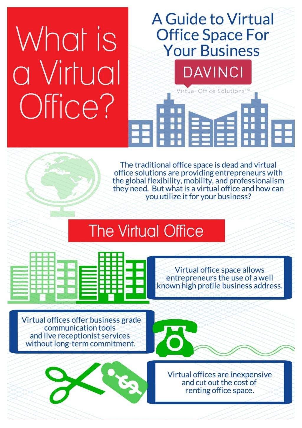 virtual office tools. What Is A Virtual Office? By Davinci Office Solutions Via Slideshare Tools