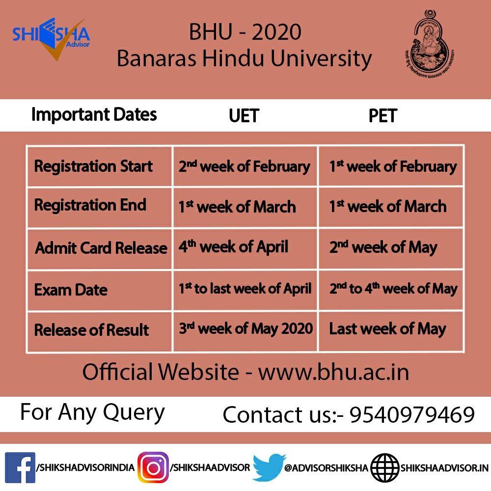 Bhu 2020 Exam Important Dates Courses Admission In 2020 Banaras Hindu University Important Dates Central University