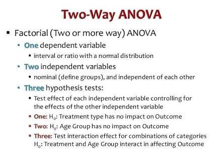 Two way Anova | Numbers Hurt My Head. Stats. | Pinterest