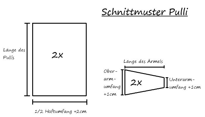 Schneiderkiste: Schnittmuster | Kleidung nähen | Pinterest | Suche