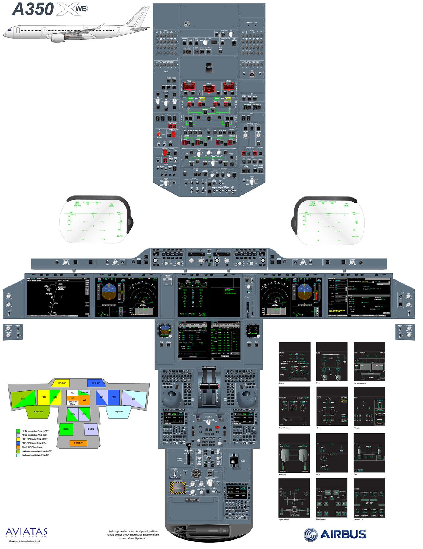 airbus a350 xwb   Aircraft   Boeing 747, Boeing 777, Aircraft