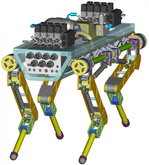 Cad Image Of Hyq Quadruped Robot By Iit Image Iit Steampunk