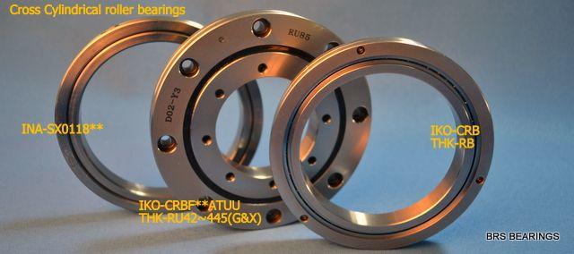 BRS slewing bearing,www.rigiabearing.com, Slewing rings,Ralle di rotazione,Drehverbindungen,Couronnes d'orientation,Coronas giratorias