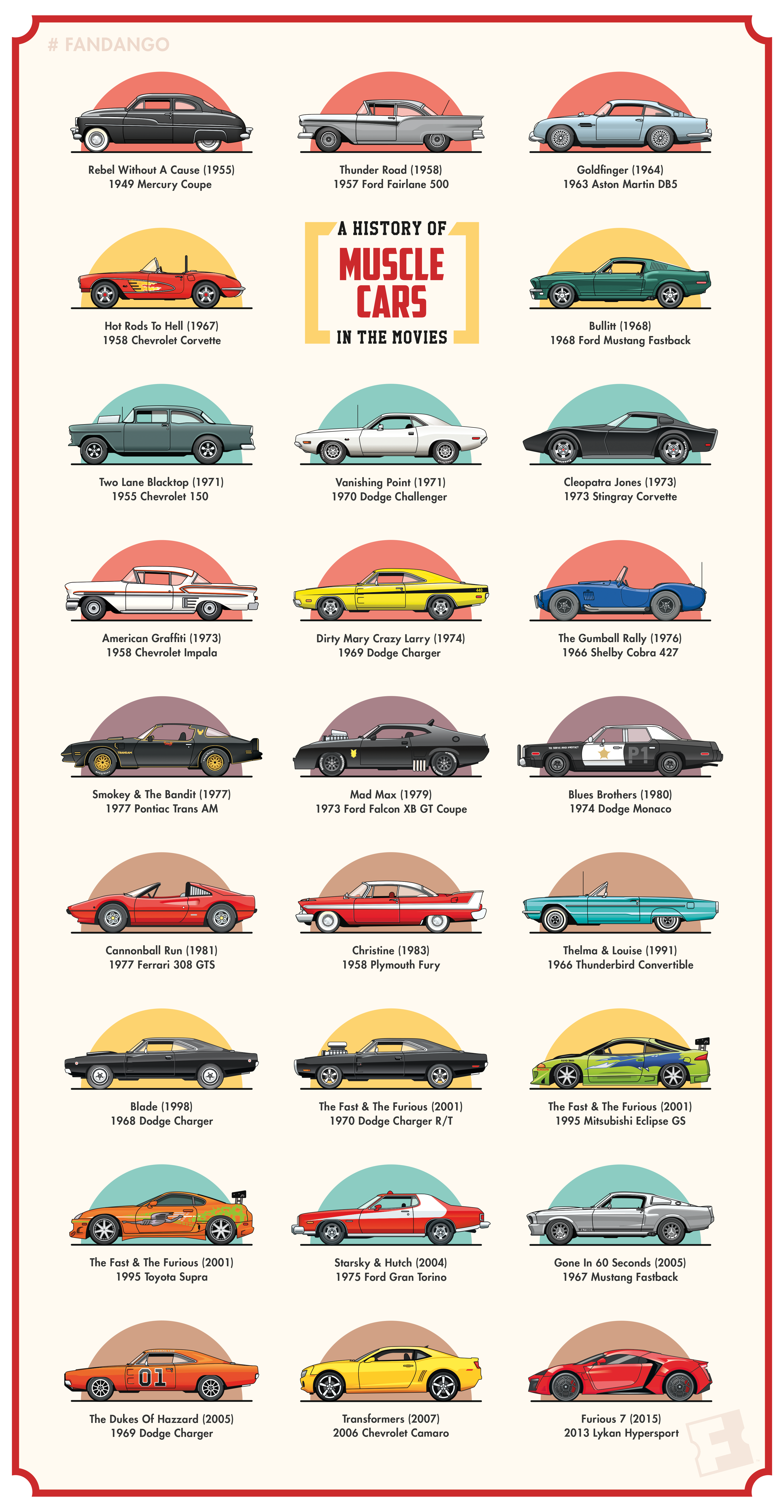 put the pedal to the metal and see if you can find your favorite movie muscle car in this revved up poster  [ 3300 x 6363 Pixel ]