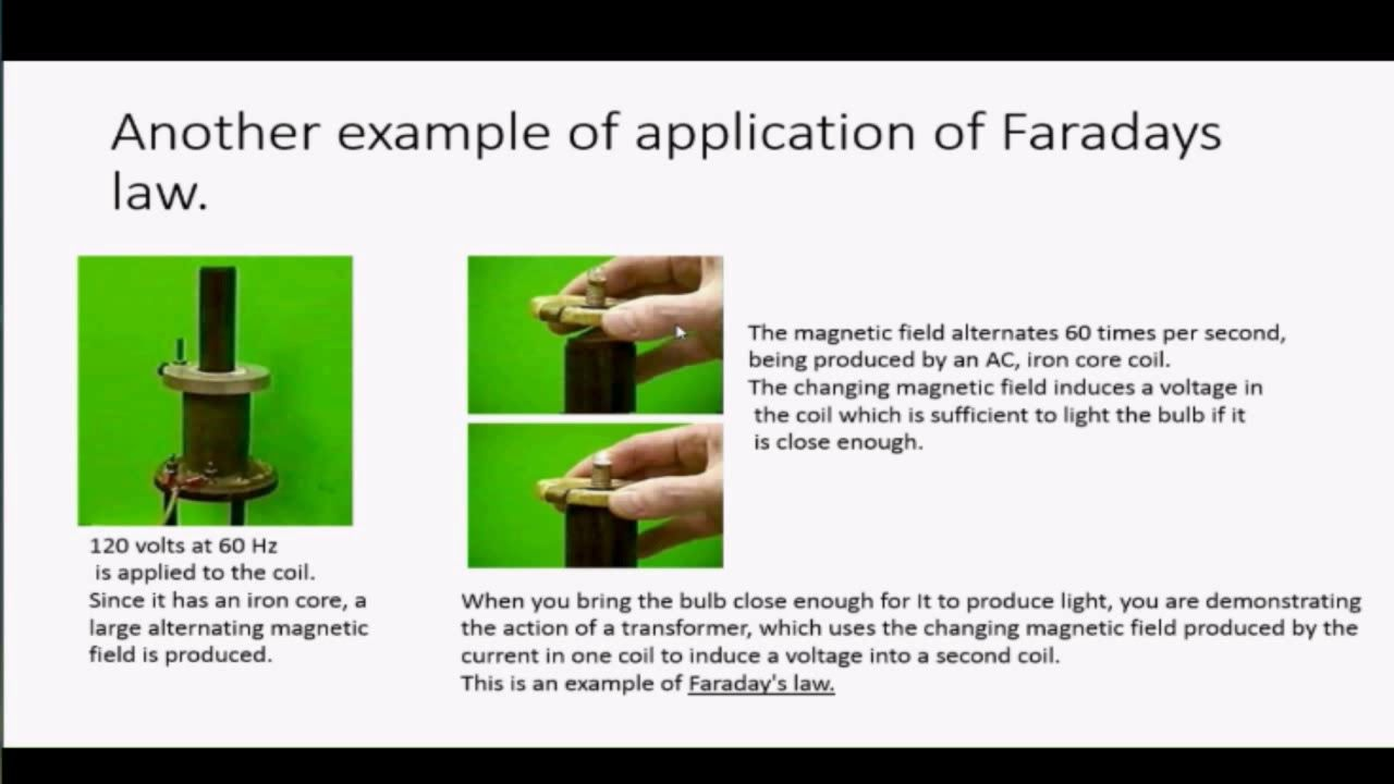 Faraday's Law of Electromagnetic Induction - How Electrical