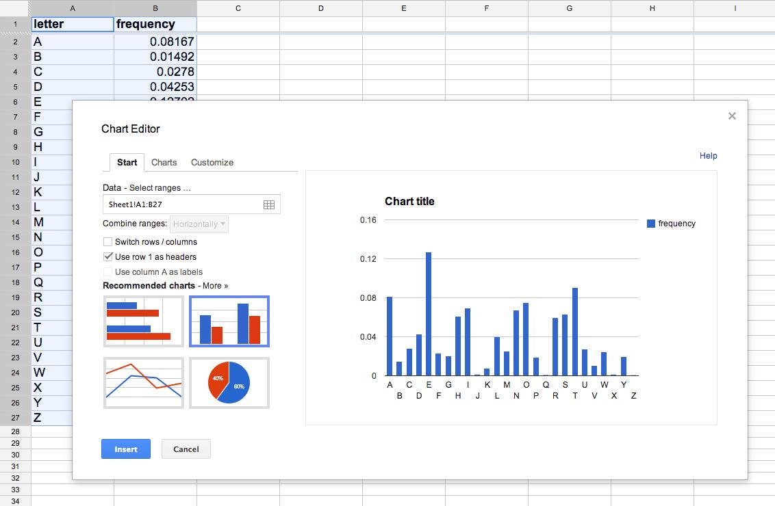 D3js backbonejs reusable charts html5 pinterest d3js backbonejs reusable charts ccuart Image collections