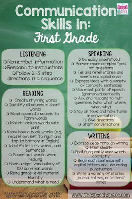 informative speech love at first sight
