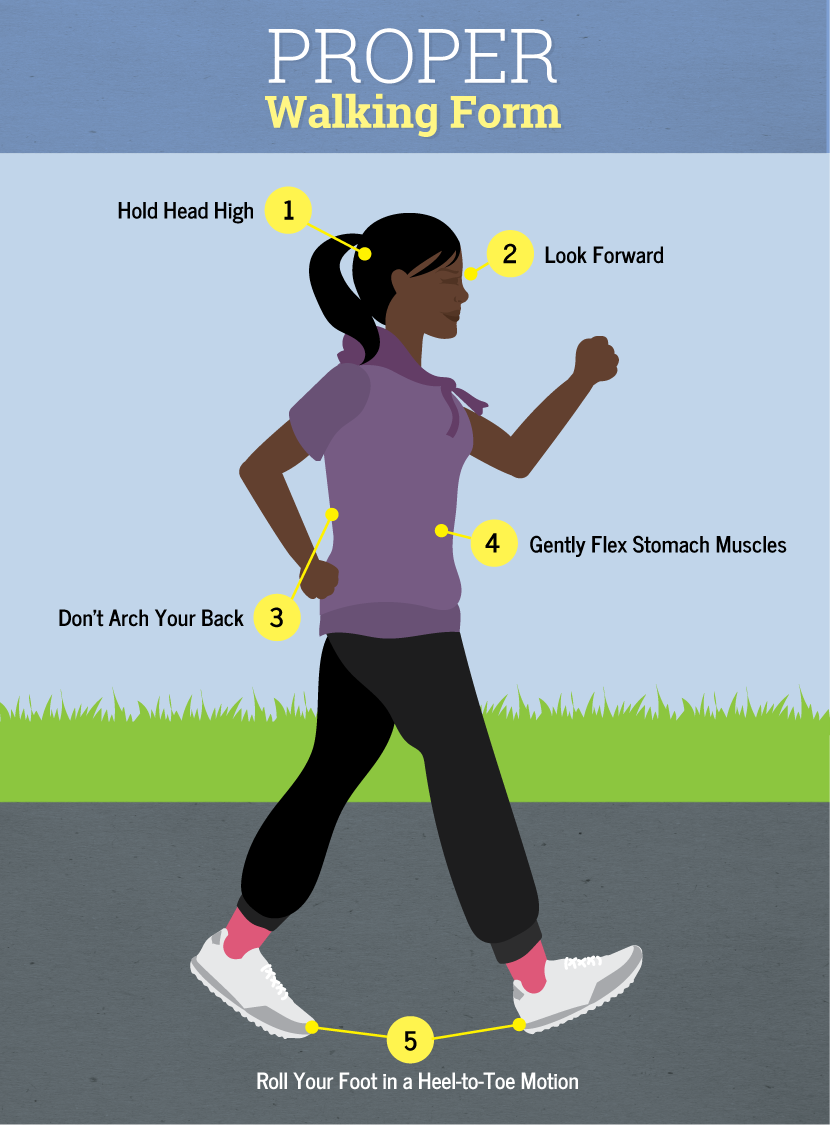 Communication on this topic: Tips for Your Walk Breaks While RunWalking, tips-for-your-walk-breaks-while-runwalking/