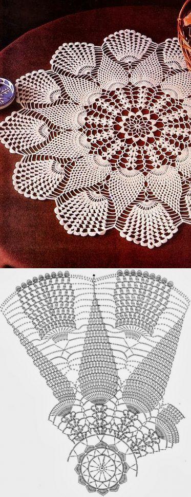 Decke rund | Tablecloths crocheted | Pinterest | Deckchen, Runde und ...