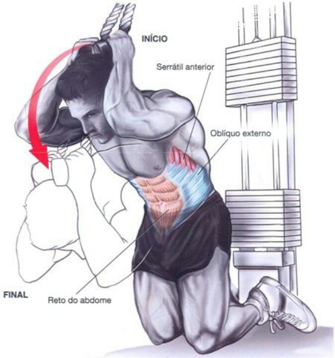 Great workout for the abdominal muscles