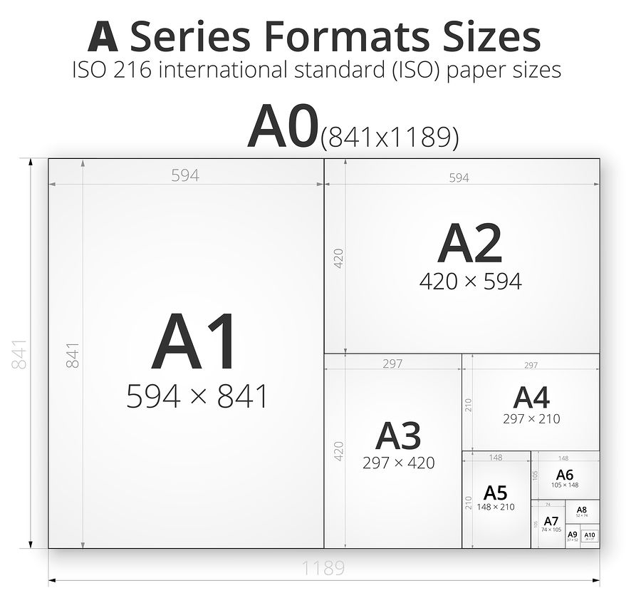 A series paper sizes A0, A1, A2, A3, A4, A5, A6, A7 work - resume paper size