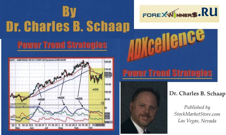 Adxcellence Power Trend Strategies Charles Schaap Strategies