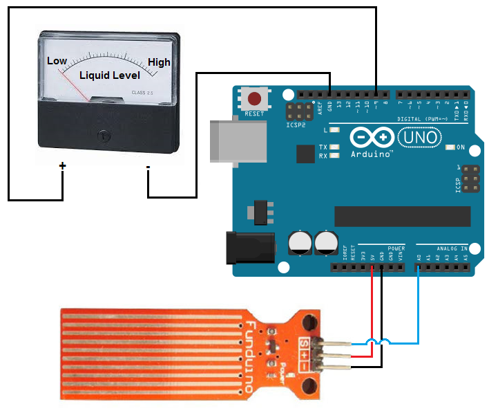 How To Build A Liquid Level Gauge Circuit With An Arduino Arduino Levels Circuit