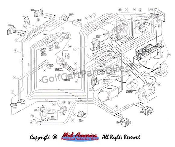 Club Car Carryall 2 Wiring Diagram Free Download | Club car golf cart, Electrical  wiring diagram, DiagramPinterest
