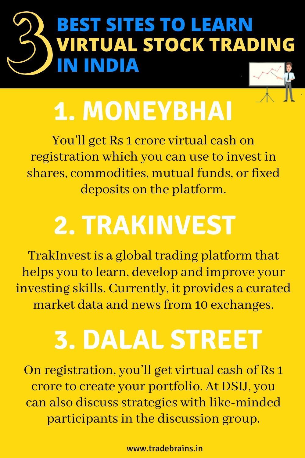 3 Best Sites To Learn Virtual Stock Trading In India Without