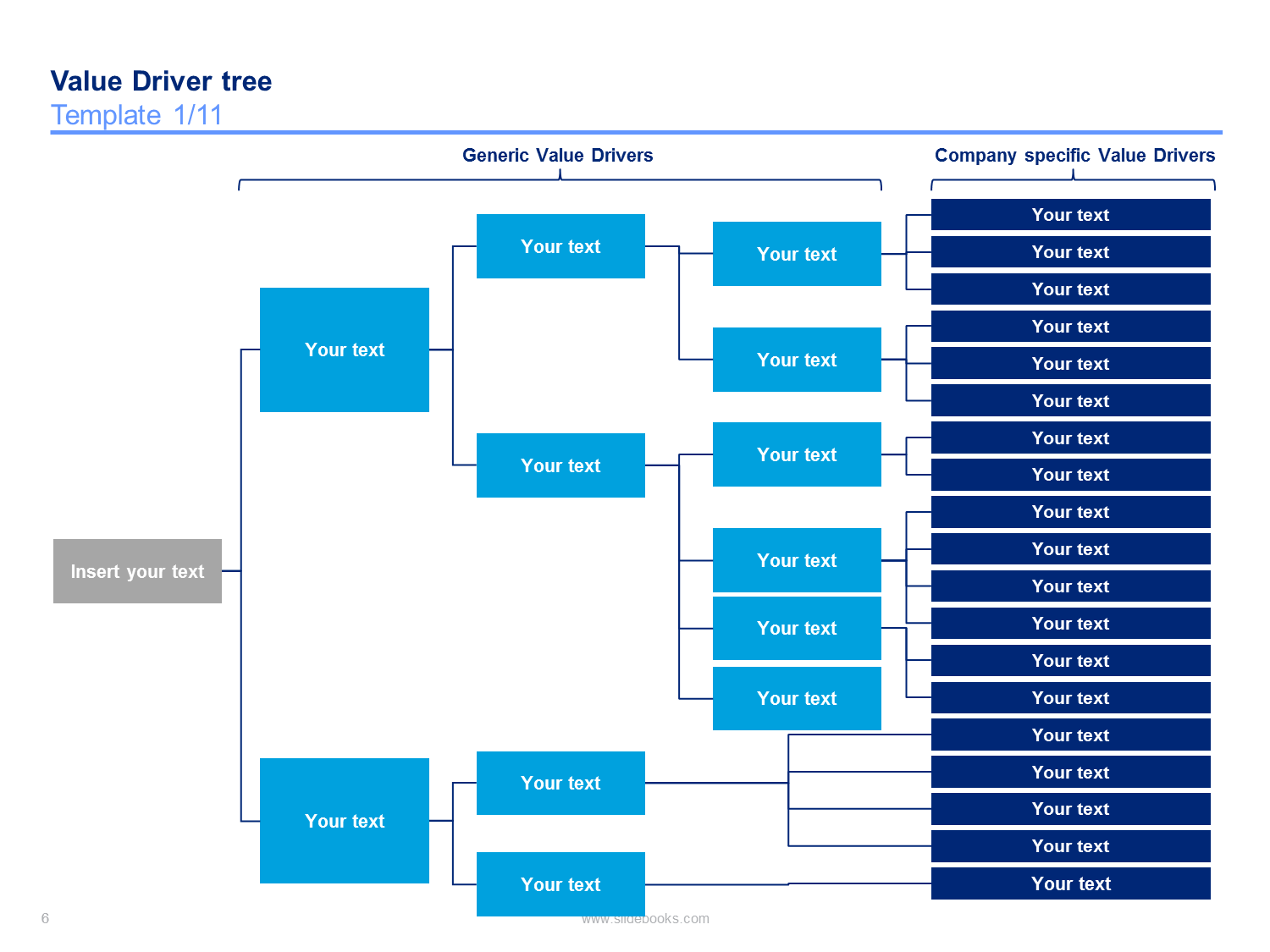 value driver tree excel