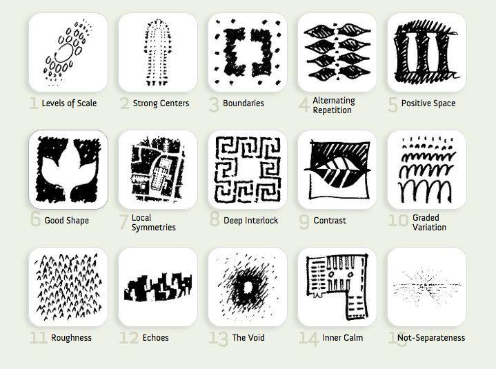 Pattern Language A Pattern Language Tool Design Urban Design
