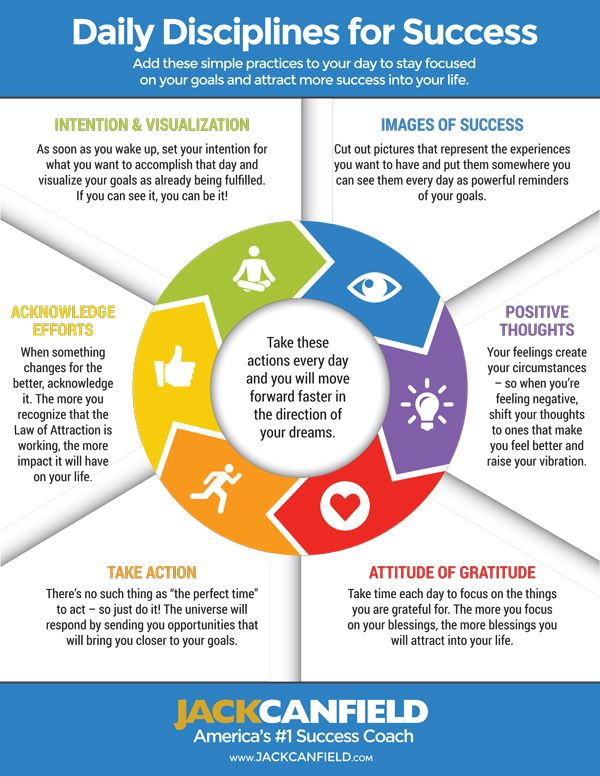 202 principles of personal development