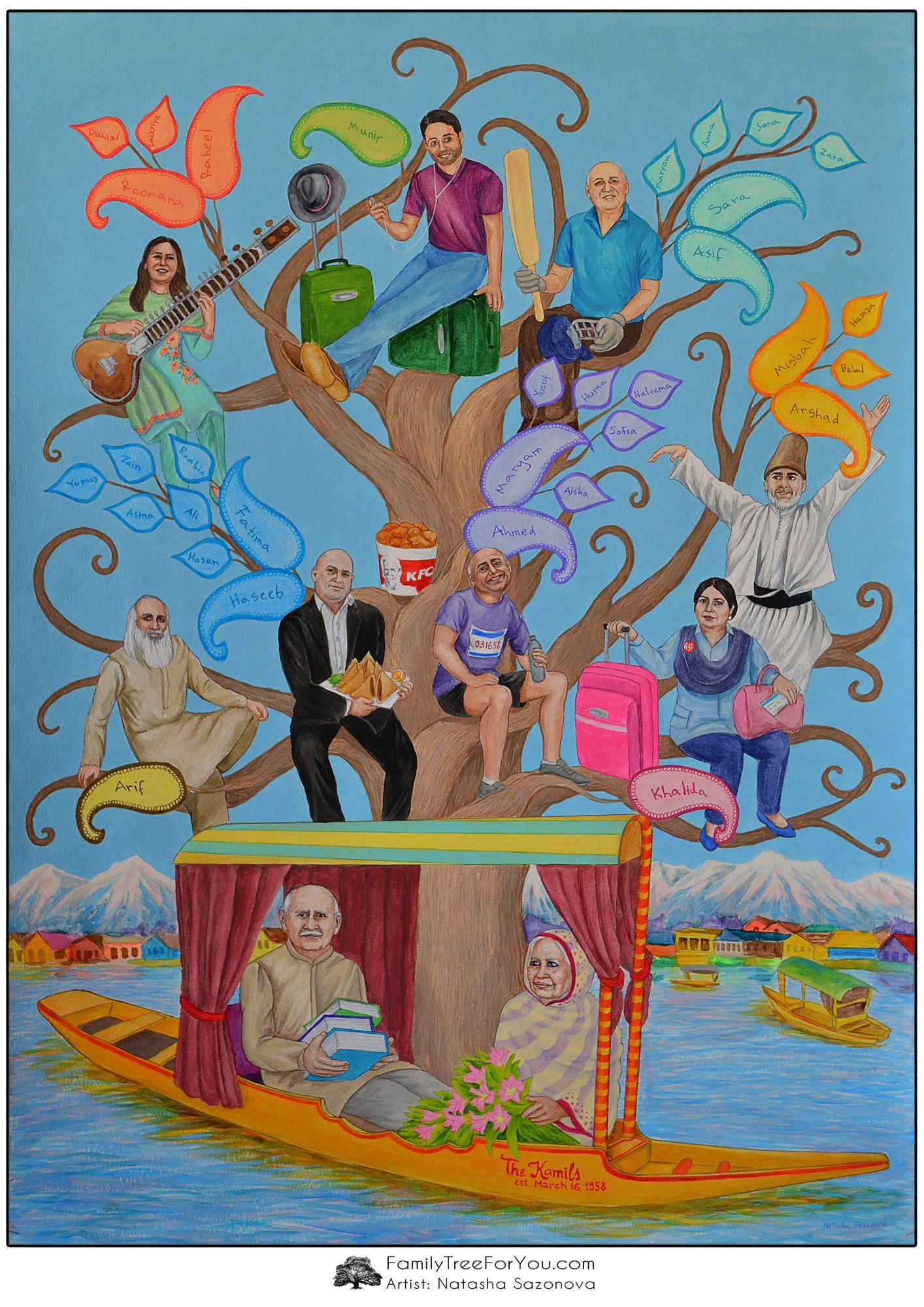 Anniversary gift for pakistani parents family tree art