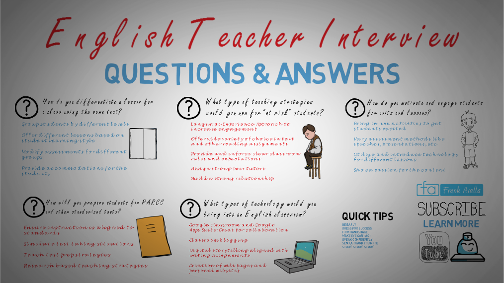 English Teacher Interview Questions and Answers | Teacher ...