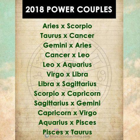 Scorpio And Cancer Love Compatibility 2018
