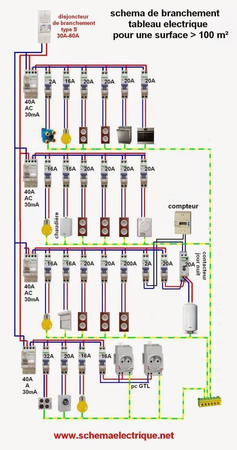 schema electrique cuisine - norme du0027installation electrique - les - norme electrique pour une maison