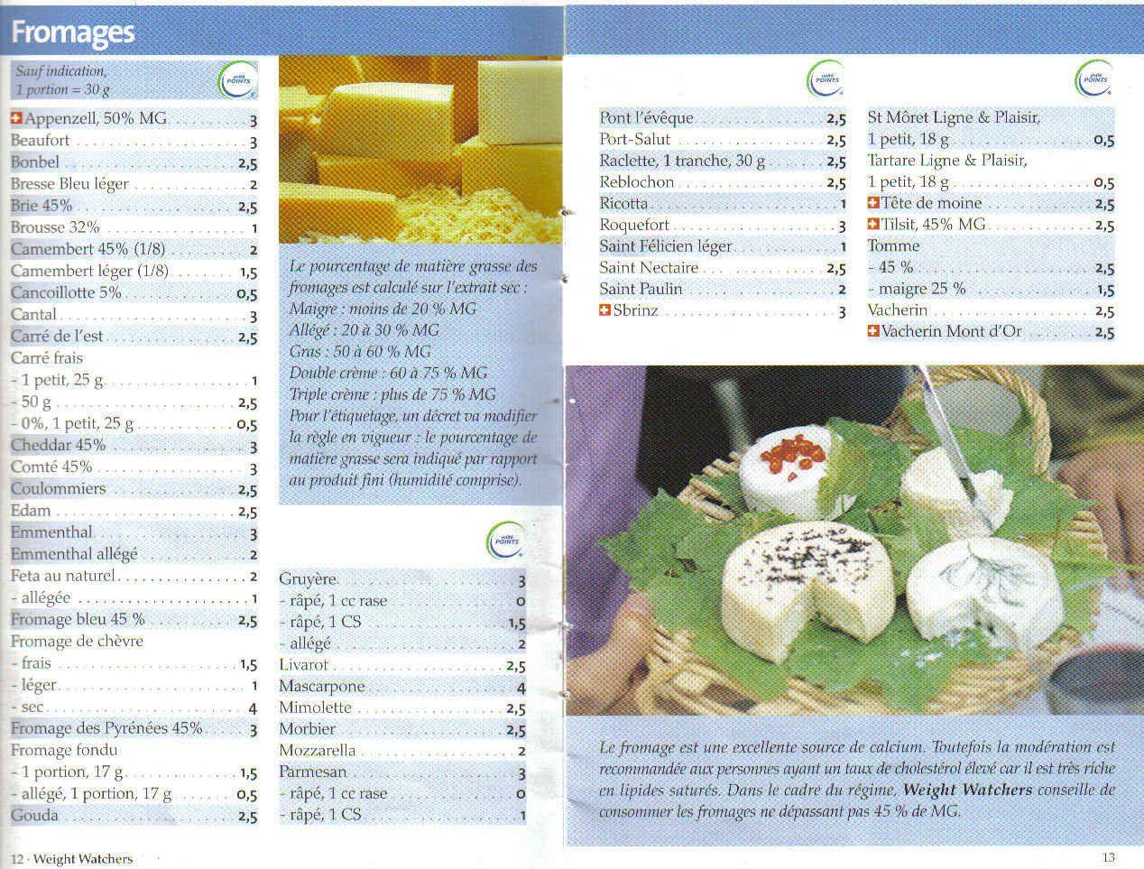 liste des points fromages weight watchers pinterest liste de le point et fromage. Black Bedroom Furniture Sets. Home Design Ideas