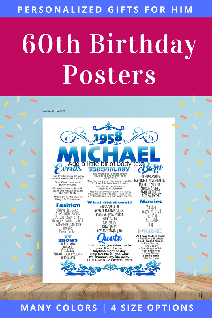 60th Birthday Posters For Him Sign Husband 60 Years Ago Decoration Decorations Gift