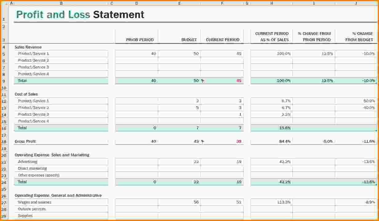 Profit Loss Report Spreadsheet Excel Arunic Profit And Loss Statement Statement Template Spreadsheet Template