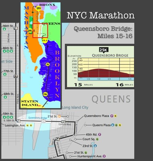 Queensboro Bridge elevation & NYC Marathon course map #nycmarathon ...