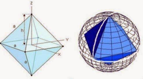 Geometria Sagrada, a Flor da Vida e a Linguagem da Luz.   NATUREZA EM NOSSA VIDA!
