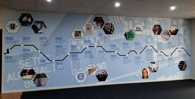Company timelines company history timeline displays for Office design history