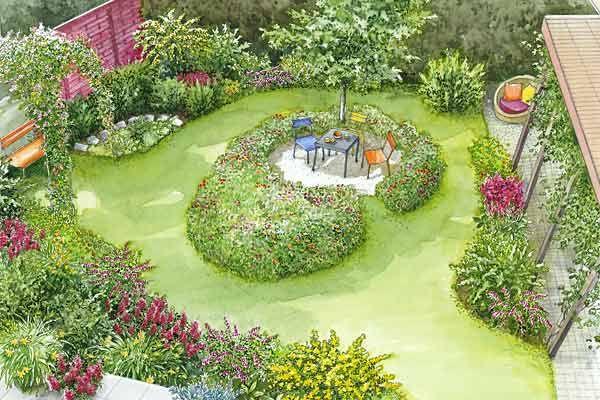 Einen Stadtgarten anlegen сад Pinterest Vorschlag, Gärten und - reihenhausgarten vorher nachher