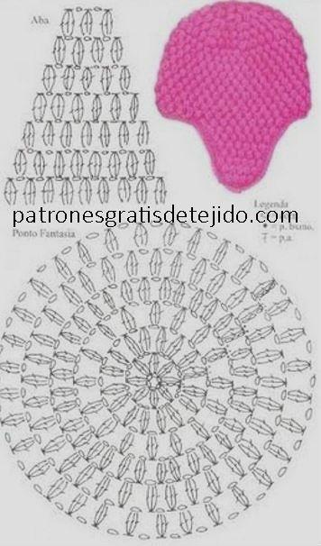 patron gorro crochet | gorrito crochet | Pinterest | Patron gorro ...