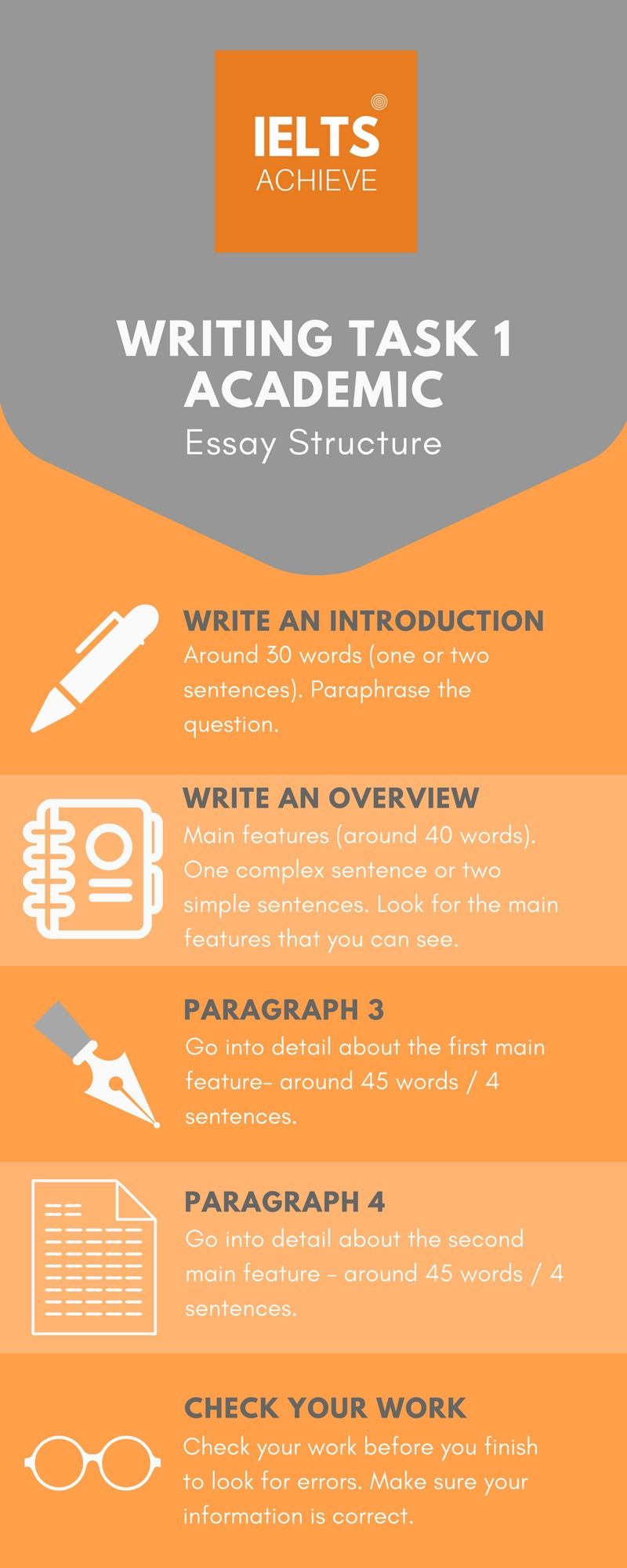 How To Create A Successful Writing Task 1 Essay Structure