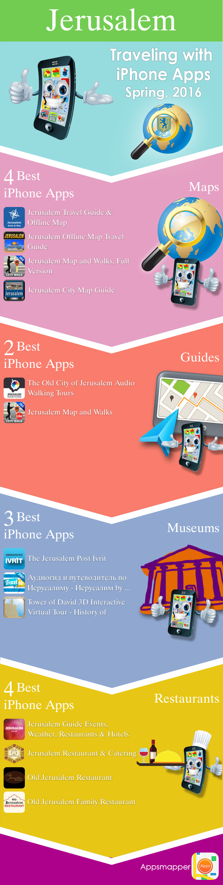 Jerusalem iPhone apps Travel Guides, Maps, Transportation