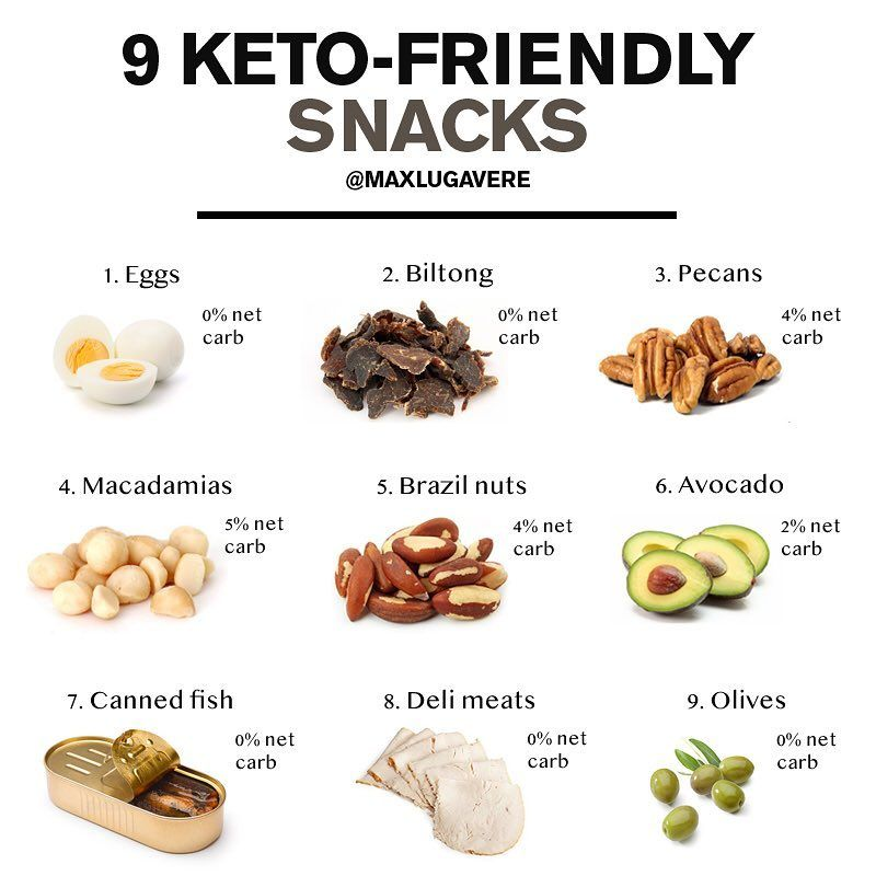 high fat and protein snacks for keto. diet