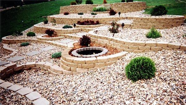 Zero Scape Ideas Xeriscape New House Backyard
